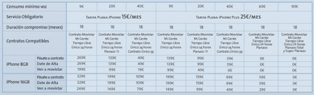 movistar_iphone_tarifas_09