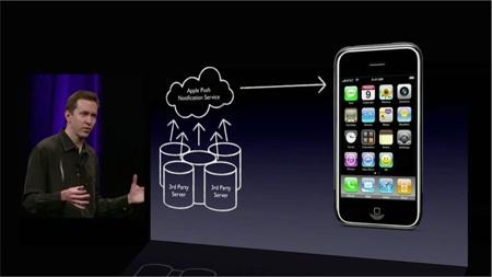 apple_iphone_push