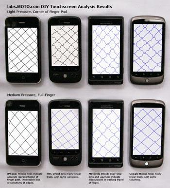La pantalla táctil del iPhone es más precisa que los terminales Droid 3