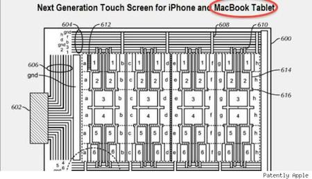 Macbook Tablet: Este nombre no es un rumor, lo apunta directamente Apple 3
