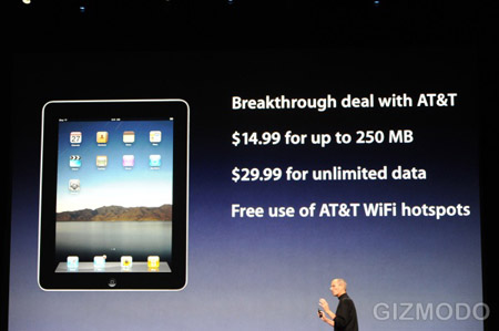 Apple Keynote: Coste, disponibilidad y detalles de las subvenciones del iPad 5