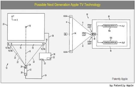 Nueva patente de Apple podría mostrar la nueva tecnología que se utilizaría en el Apple TV 3