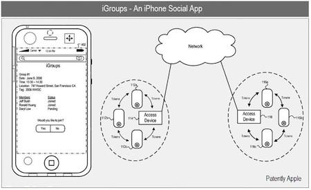 Apple está trabajando en una nueva aplicación de ubicación social llamada iGroups 3