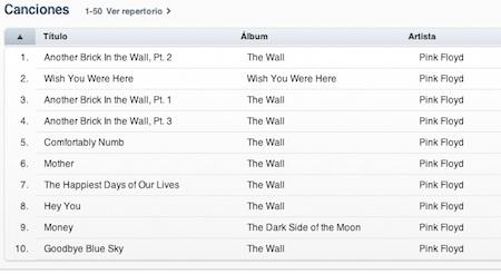 Pink Floyd podría desaparecer de la iTunes Music Store 3