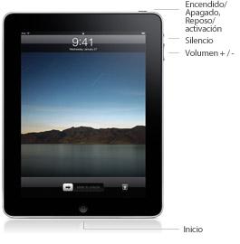 """Apple cambia en el iPad el botón de función """"Silencio"""" por """"Bloqueo de rotación de pantalla"""" 5"""