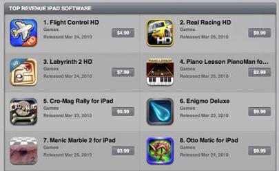 Apple 'filtra' algunas de las aplicaciones que estarán disponibles para el iPad 3