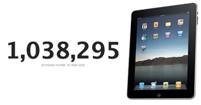 Se estima que Apple ha logrado vender poco más de 1 millón de unidades del iPad 3