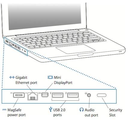El nuevo MacBook incluye salida de audio en el Mini DisplayPort 3