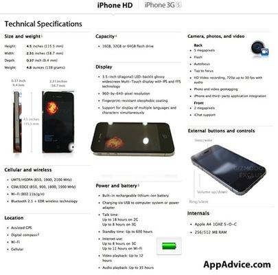 Supuestas especificaciones completas del próximo iPhone 3