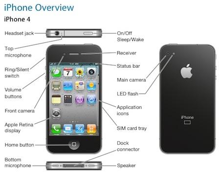 La guía del usuario del iPhone 4 e iOS 4, ya disponible 3