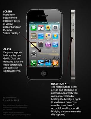 Los tres principales fallos del iPhone 4 en una sola imagen 3