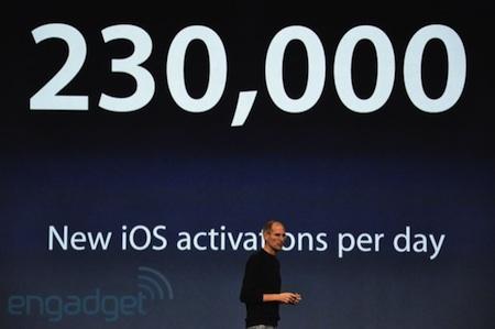 iOS 4: Sus escalofriantes cifras 3