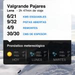 Organiza el viaje a esquiar desde tu iPhone 6
