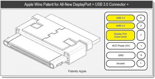 Rumor: Nuevo 'Dock Connector' para dispositivos con iOS compatible con DisplayPort, USB 3.0 y Thunderbolt 3