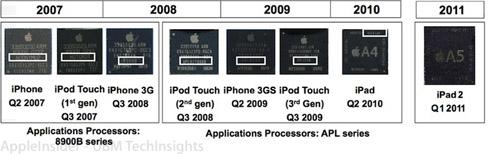 Intel podría fabricar procesadores personalizados para compañías como Apple 3