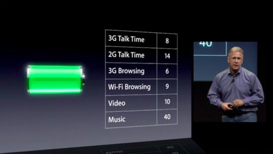 Apple confirma problemas con la autonomía energética con el iOS 5 y prepara actualización 3