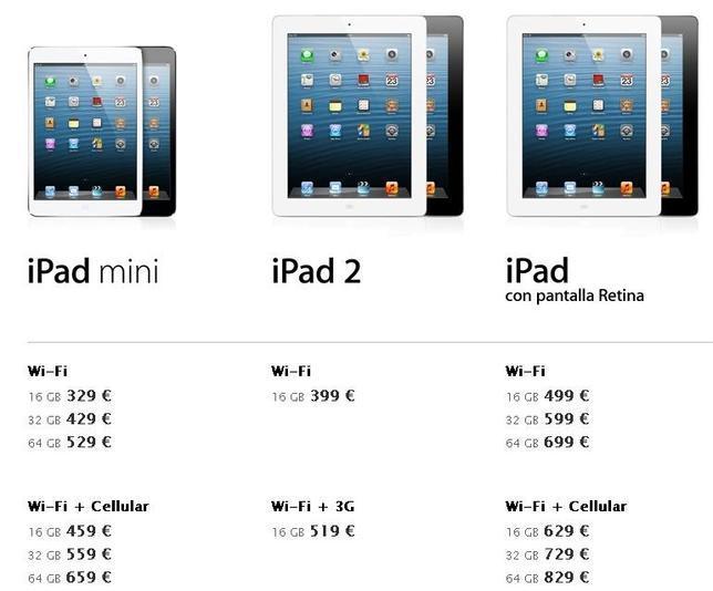 tableta Apple