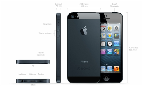 ¿Retraso para el iPhone 5? 2
