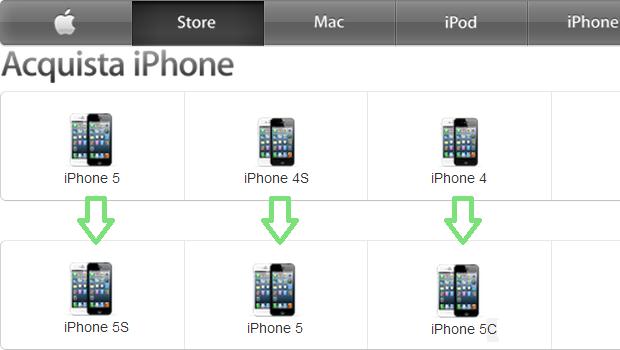 precios iPhone 5s
