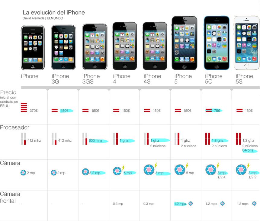 Captura de pantalla 2013-10-26 a la(s) 19.54.33