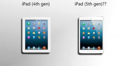 iPad pantalla grande 2 (500x200)