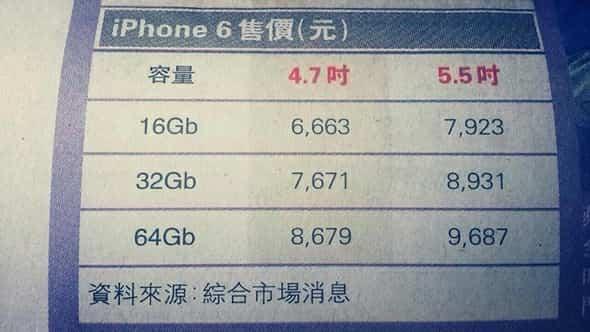 Se filtran los posibles precios oficiales del iPhone 6 2