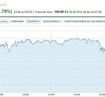 Las acciones de Apple, en un nuevo récord histórico