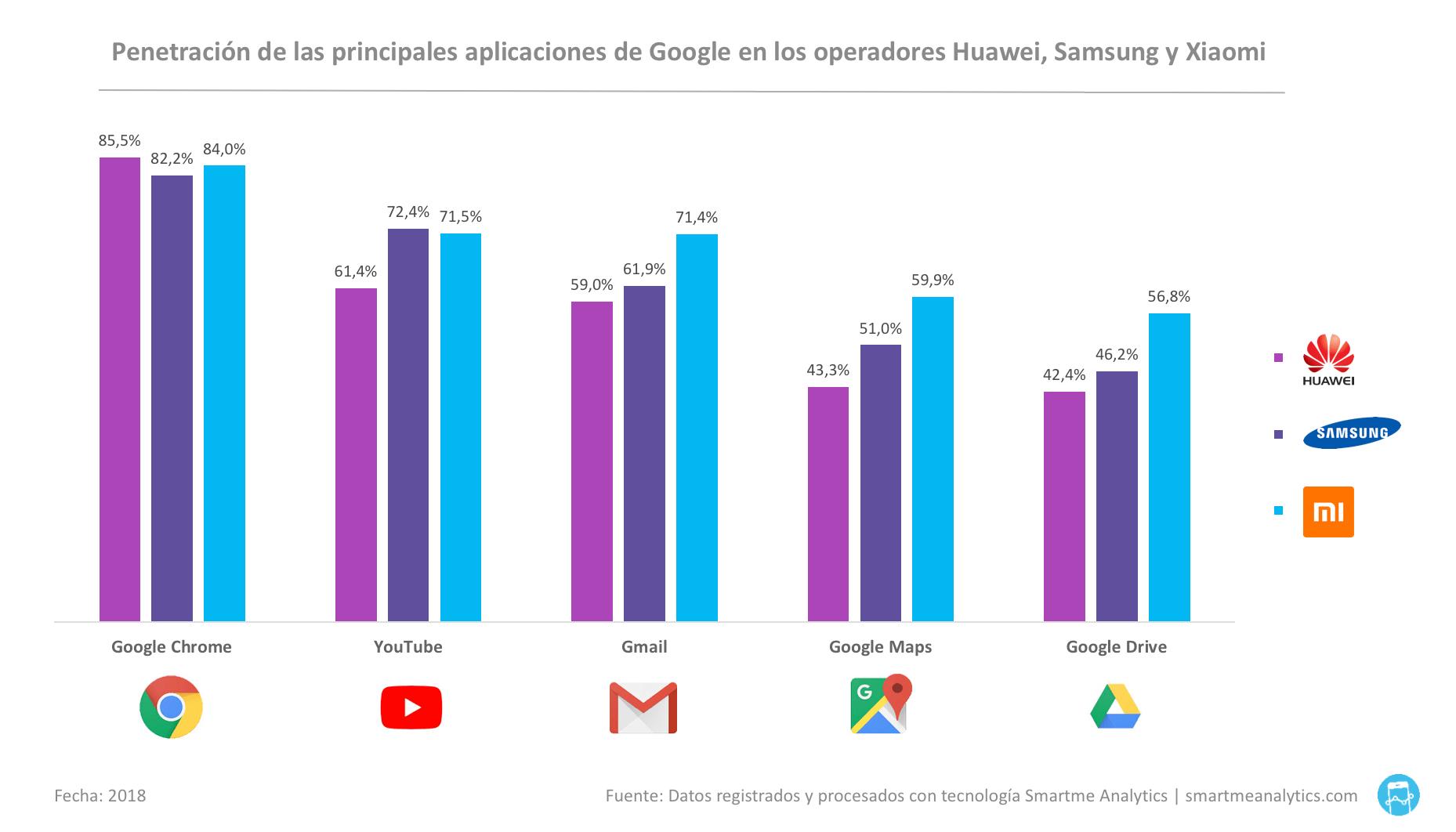La ruptura de Google con Huawei supondrá un gran problema para los usuario 5