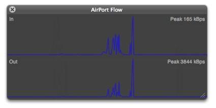 Monitoriza el tráfico de tu AirPort Extreme con AirPort Flow 3