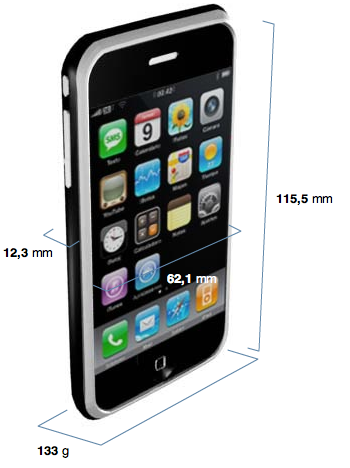 dimensiones-iphone.png