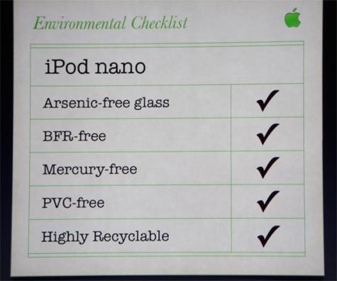 ipod nano ecologico
