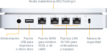 airport extreme back
