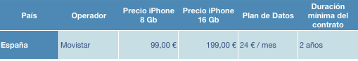 planes-movistar-iphone.png