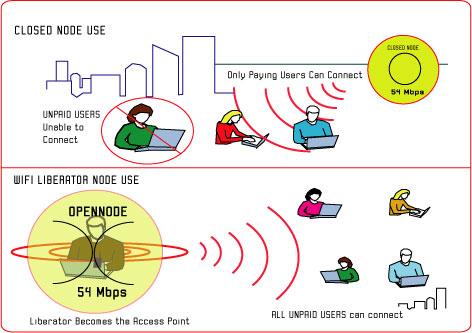 wifi-liberator.jpg